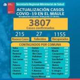 40 CASOS DE CORONAVIRUS PELLUHUE